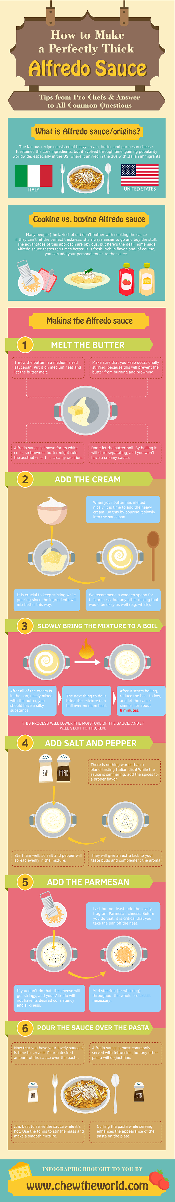 how to make alfredo sauce infographic
