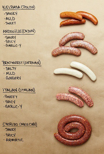 How To Cook Polish Sausage? 3 Best Cooking Tips For You