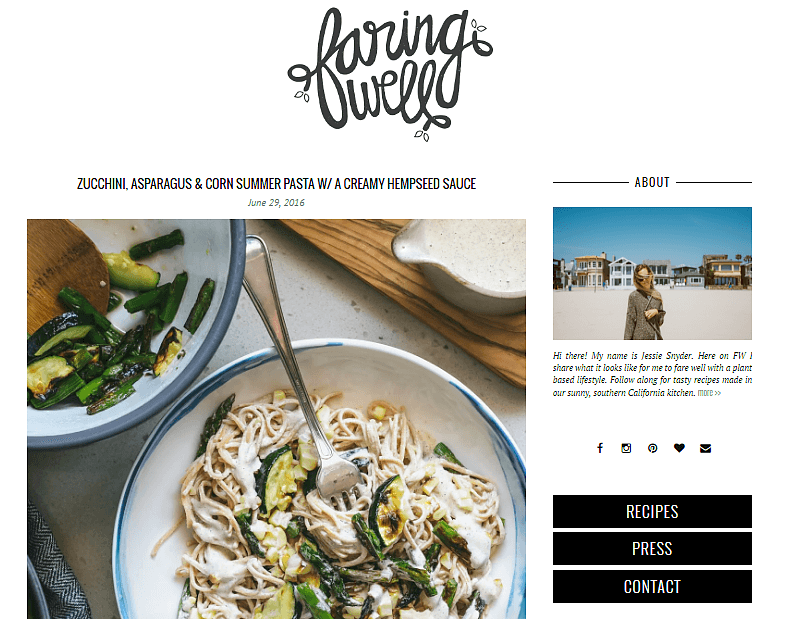 best-food-blogs-Faring-well